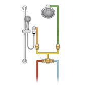 """3/4"""" Thermo with Showerhead & Handshower"""