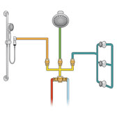 """3/4"""" Thermo with Showerhead, Handshower & 3 Body Jets"""