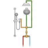 "3/4"" Thermo Ceiling Shower & Raincan Showerhead"